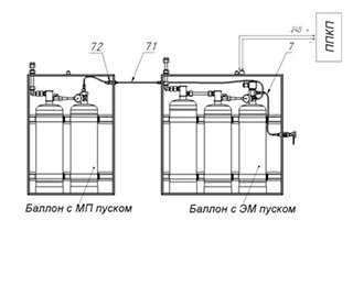 Семинар «Автоматическая система локального пожаротушения кухонного оборудования BRAND KITCHEN SAFE» или пошаговая инструкция проектирования