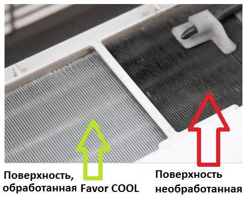 Картинка эффективности очистителя Favorcool