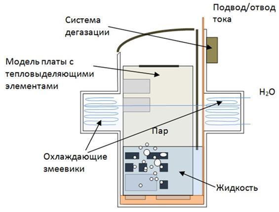 Система погружного охлаждения в полуокрытую ванну